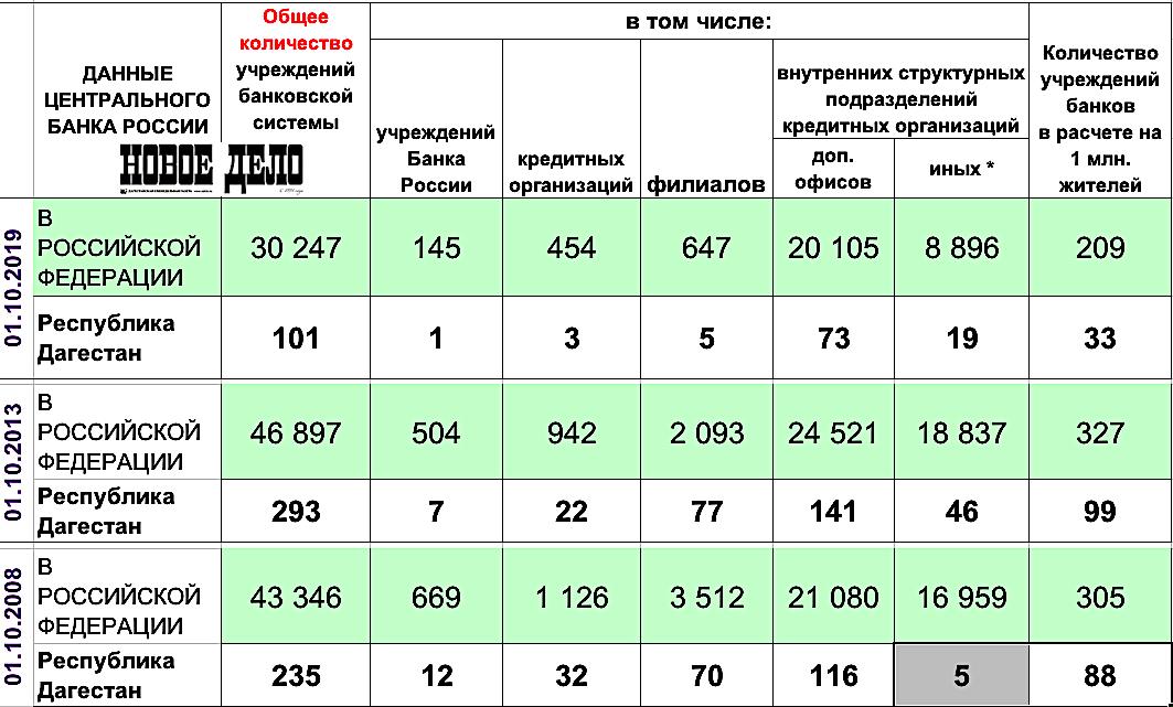 Кавказский Узел | МВД Дагестана: мародерства силовиков в селении ... | 641x1063
